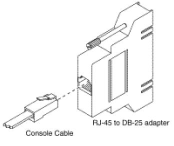 Kabel UTP, Penjelasan dan Urutan Tipe Kabel Straight