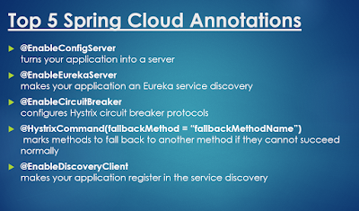 Top 5 Spring Cloud Annotations for Java Developers