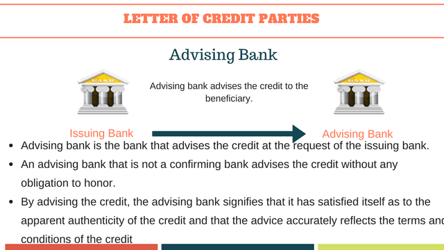 Advising banks roles and responsibilities under a letter of credit transaction.