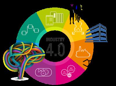 perkembangan teknologi di indonesia 2020