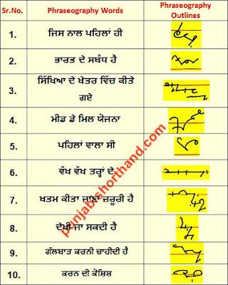 20-july-2020-punjabi-shorthand-phraseography