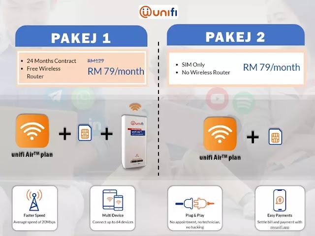 pakej pelan internet Unifi Air oleh TM 2019