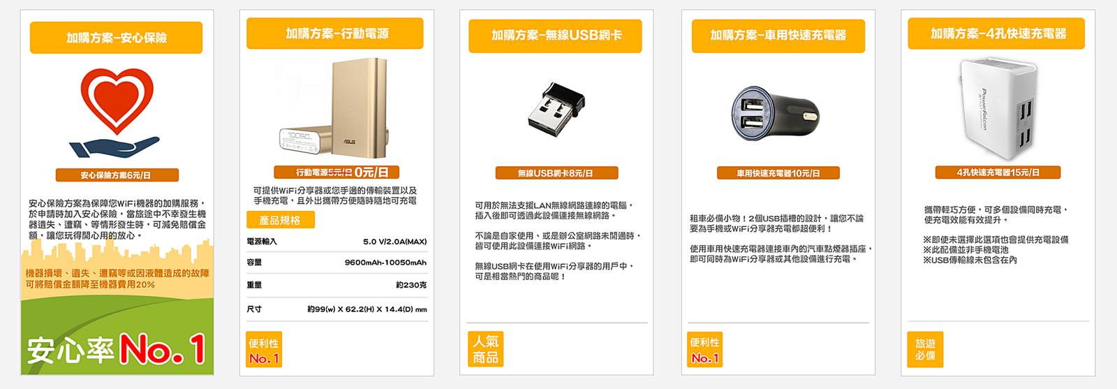 台灣-WiFi機-WiFi分享器-推薦-台灣租借WiFi-台灣4G吃到飽WiFi機-隨身WiFi-CP值-便宜WiFi機-4G上網-網路