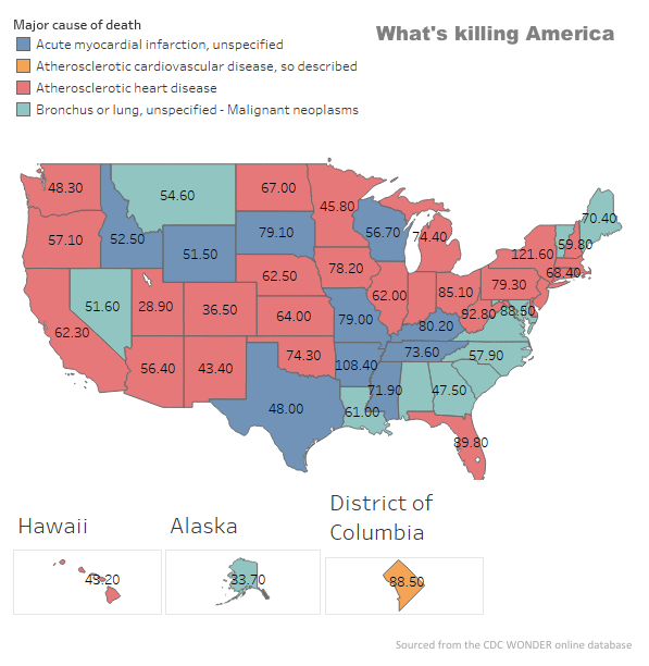 What`s killing America?