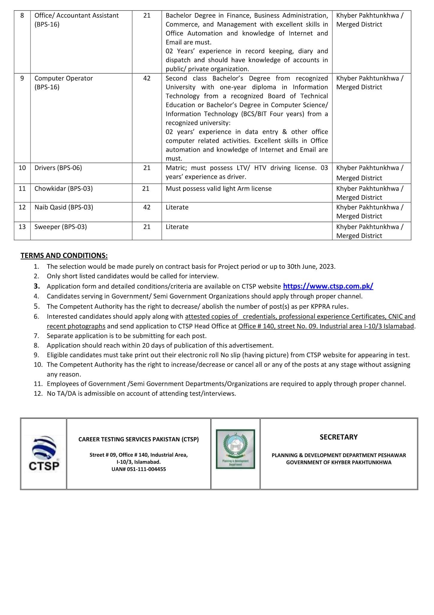 Planning and Development Department KPK Jobs Advertisement 2021