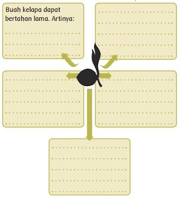 arti tunas kelapa www.simplenews.me