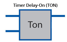 timer delay on TON