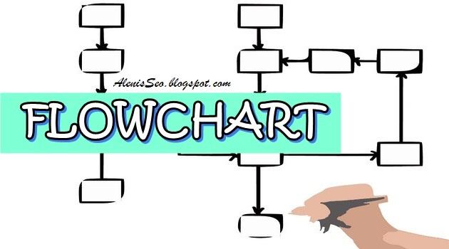 Pengertian Flowchart : Tujuan ,Fungsi,Simbol Dan Jenis Jenisnya