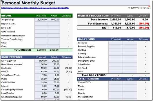Church Budget Templates 10 church budget templates free sample – Church Budget Template Example