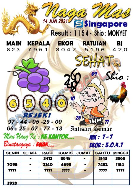 Syair Naga Mas SGP Senin 14 Juni 2021