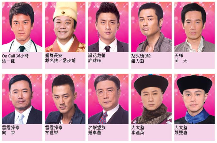 Tvb awards 2012 watch online : Text to speech voice actor
