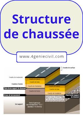 Structure de chaussée routière