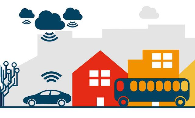 5 Kota Yang Menerapkan Konsep Smart City Di Indonesia