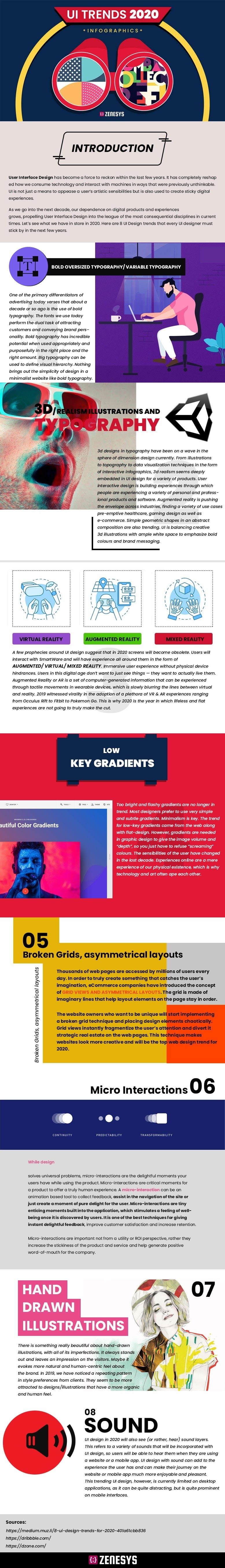 Top UI Trends for 2020 #infographic