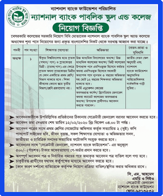 National Bank Ltd Job Circular 2020