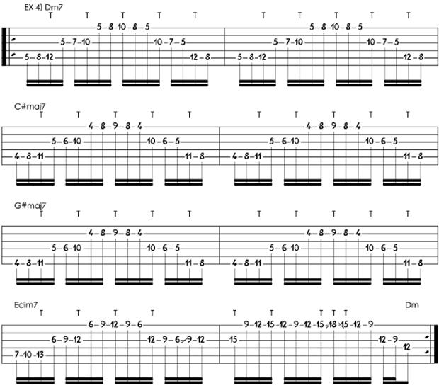 Tapping, tapping exercise, string skipping, Arpeggio, teknik melodi, belajar melodi, slashky gitaris