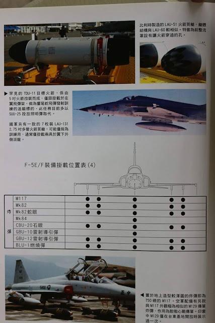 Northrop F 5 E   (Monogram / Revell   1/48)  FINI Taiwan%2Bgbus%2Band%2Bmunitions
