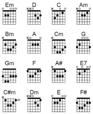 Lirik dan Chord mengenangmu kerispatih