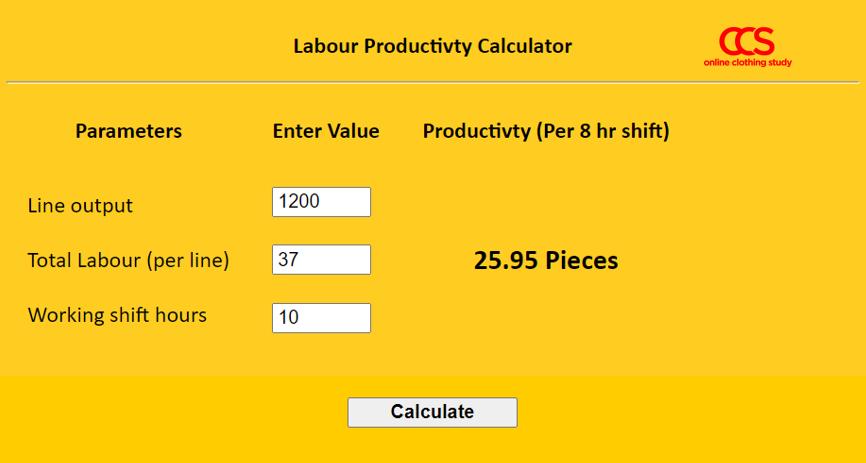 labour productivity calculator