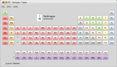Gelemental - Periodic Table di Linux Tabel Periodik Unsur