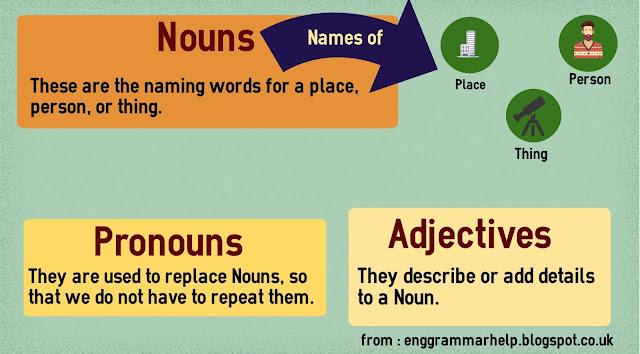 Nouns, Pronouns and Adjectives