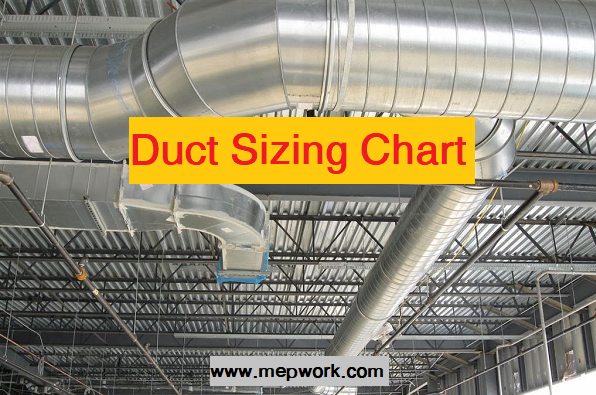 Download Duct Size Chart PDF