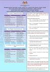 Tarikh Pembayaran BSH, BSN & BKSS Bagi Yang Tiada Akaun