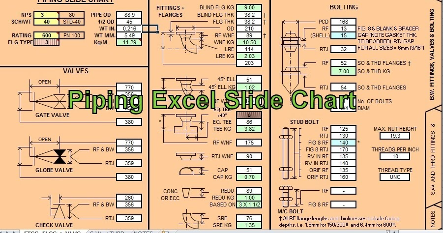 Pdfstall Online  Piping Excel Slide Chart