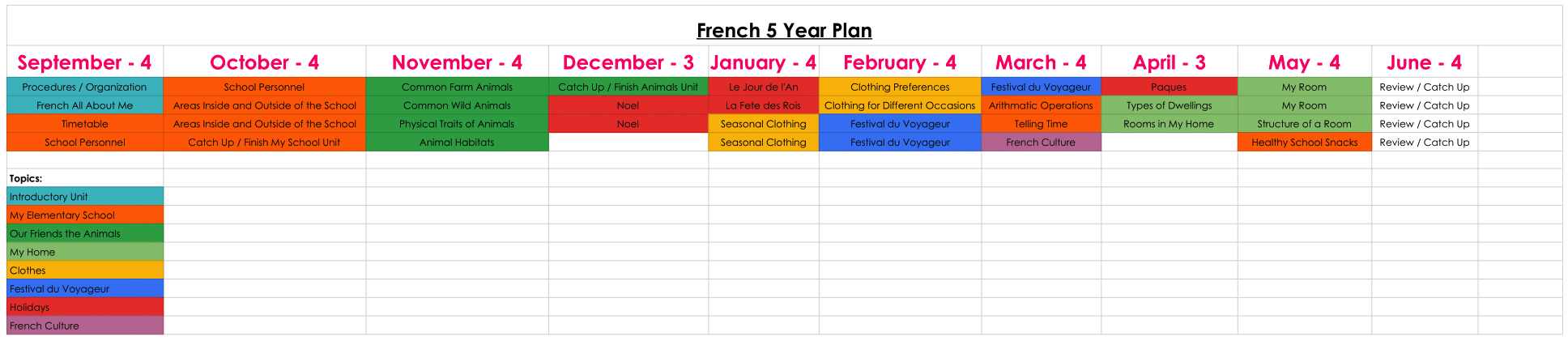 alberta fsl 5 year plan for french as a second language