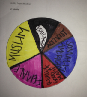 Identity Project Handout: Multi-color pie chart wheel
