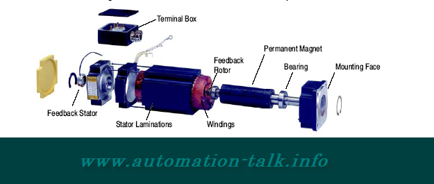 Difference between pmdc and brushless servo motor for Industrial servo motor tutorial