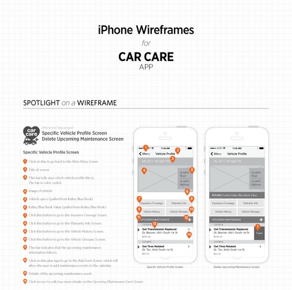 iPhone Wireframes For Car Care App