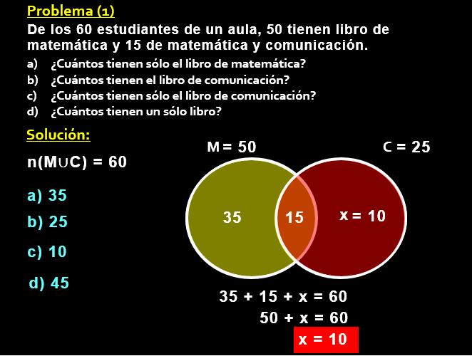 Matemtica teora ejemplos actividades y vdeos guillermo vdeos de operaciones con conjuntos en el diagrama de venn ccuart Images