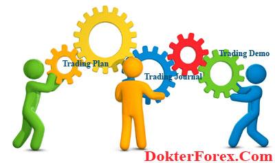 Cara jadi broker forex