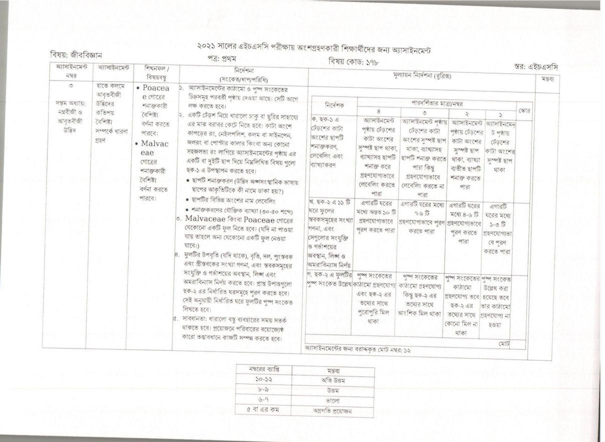 HSC Assignment Answer 2021 All Subject 5th Week