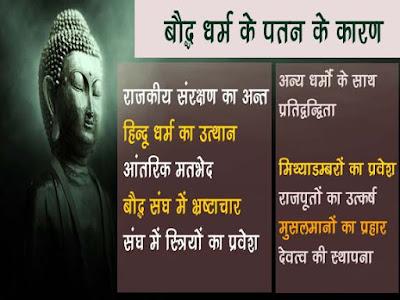 बौद्ध धर्म का पतन के क्या कारण थे | बौद्धधर्म का पतन | Baudh Dharm Ka Patan