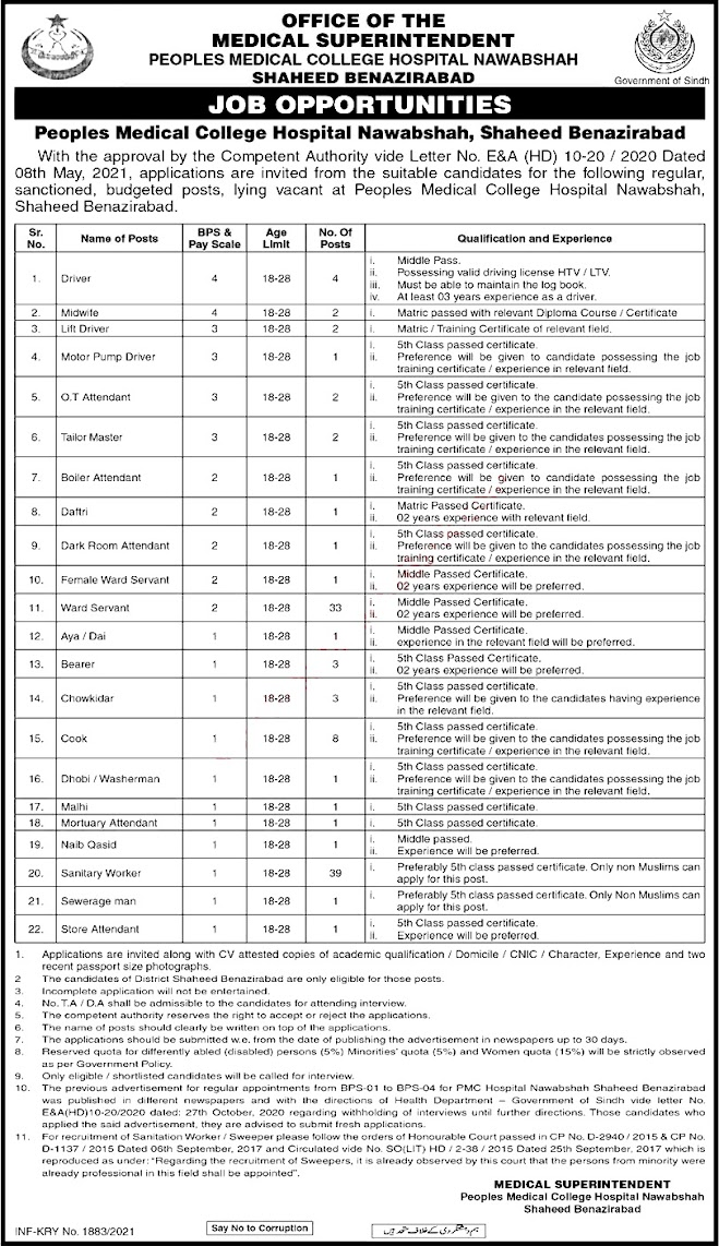 Latest Jobs in Peoples Medical College Hospital  2021--Download Application Form