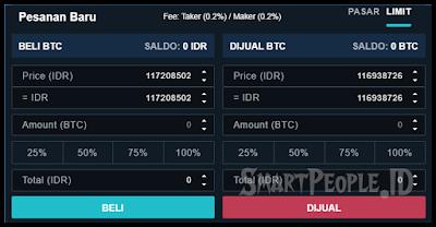 Halaman Trading ZipMex Exchange
