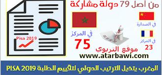 المغرب يتذيل الترتيب الدولي لتقييم الطلبة PISA 2018