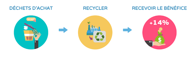 https://recyclix.com/?id=9938aa80be1f0b