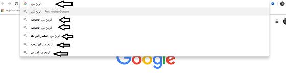 البحث عن الكلمات الرئيسية