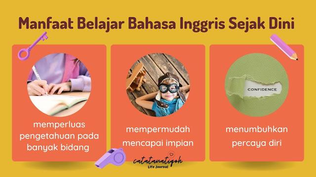 manfaat-belajar-bahasa-inggris-untuk-anak