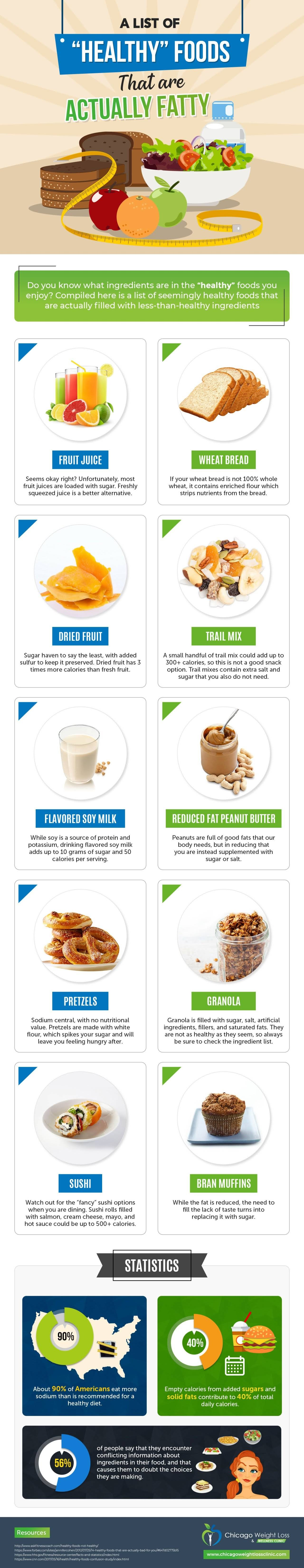 A List of Healthy Foods That Are Actually Fatty