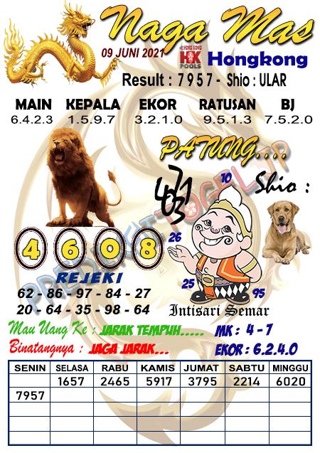 Syair Nagamas HK Rabu 09 Juni 2021