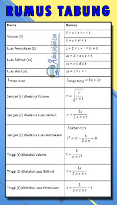 rumus volume dan luas permukaan tabung