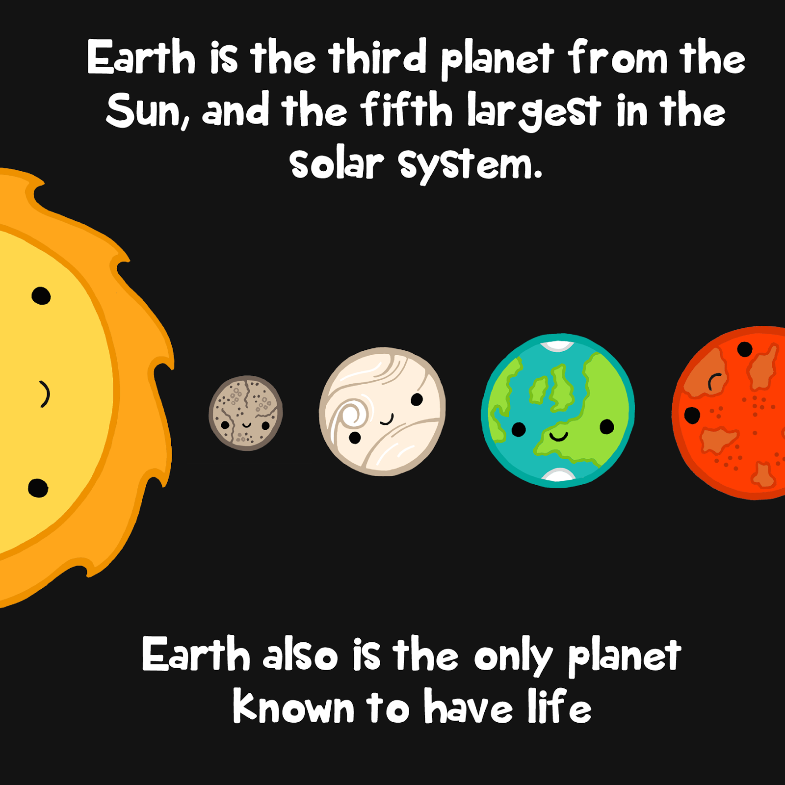 Cosmos And Crayons Science Facts Thursday Earth