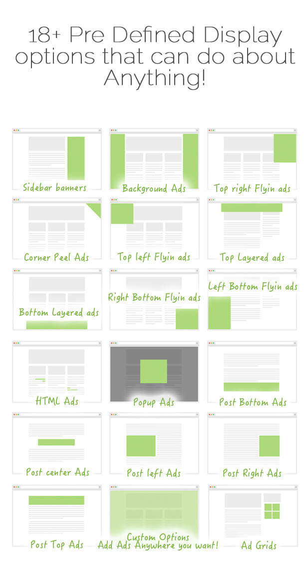 WordPress ad placement ideas - all in one ad manager