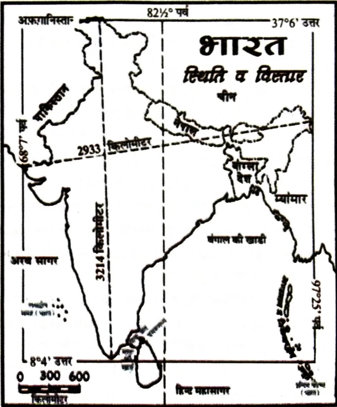 Bharat Ki Sthiti or Vistar