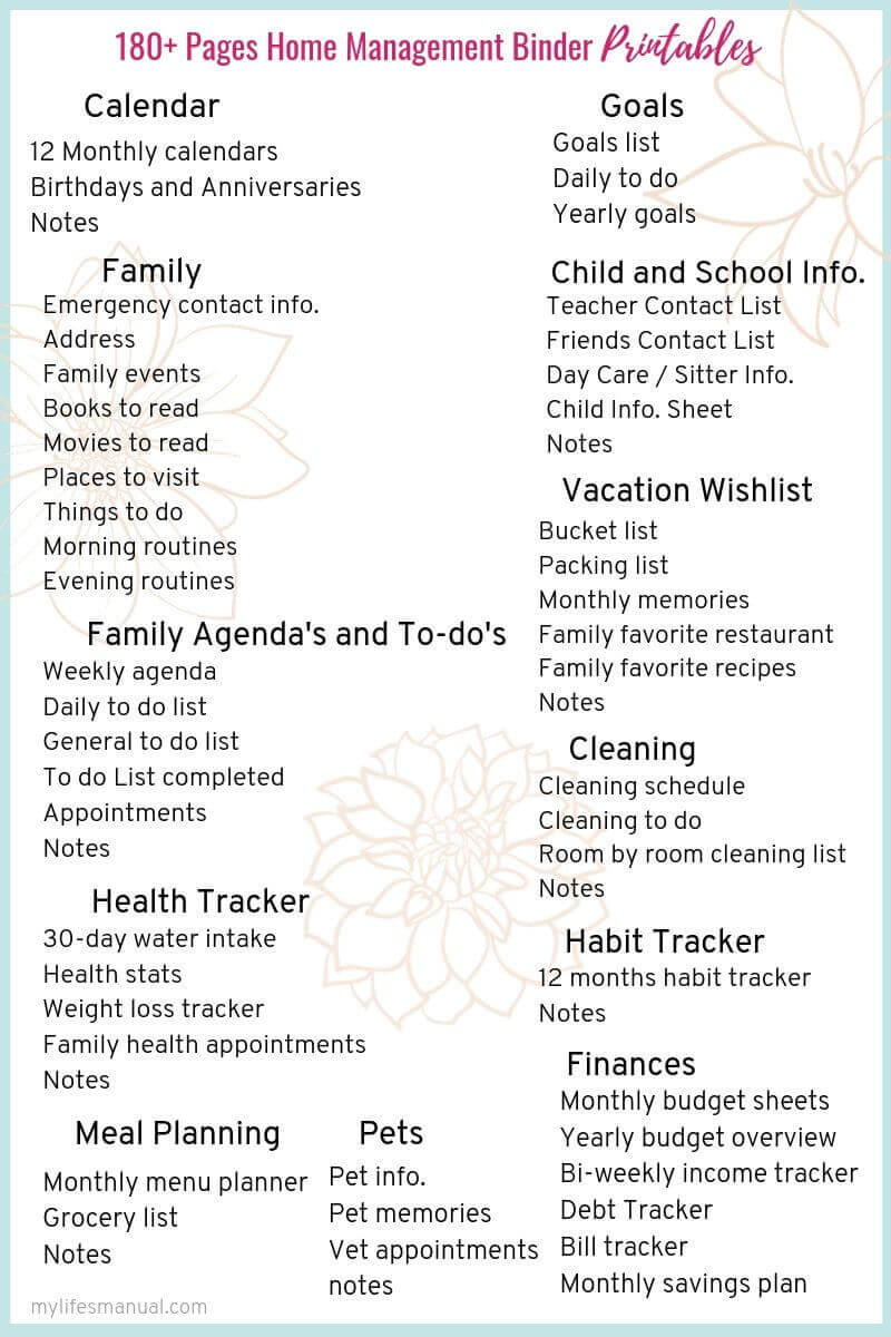 picture about Life Binder Printables named Dwelling Manage Binder Printables for Fast paced Mothers - Mylifesmanual