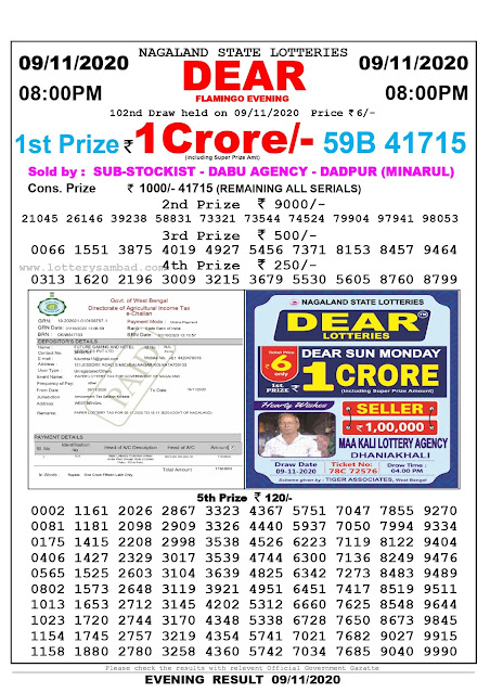 8pm Lottery Sambad, 09.11.2020, Sambad Lottery, Lottery Sambad Result 8 00 pm, Lottery Sambad Today Result 8 pm, Nagaland State Lottery Result 8 00 pm